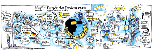 graphic recording Plenum Nachmittag / afternoon session plenary