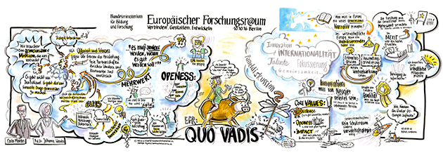 graphic recording Plenum Vormittag / morning session plenary