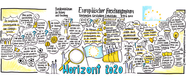 graphic recording workshop 3