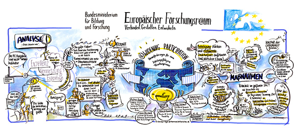 graphic recording workshop 6