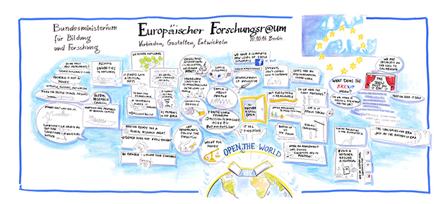 graphic recording workshop 7